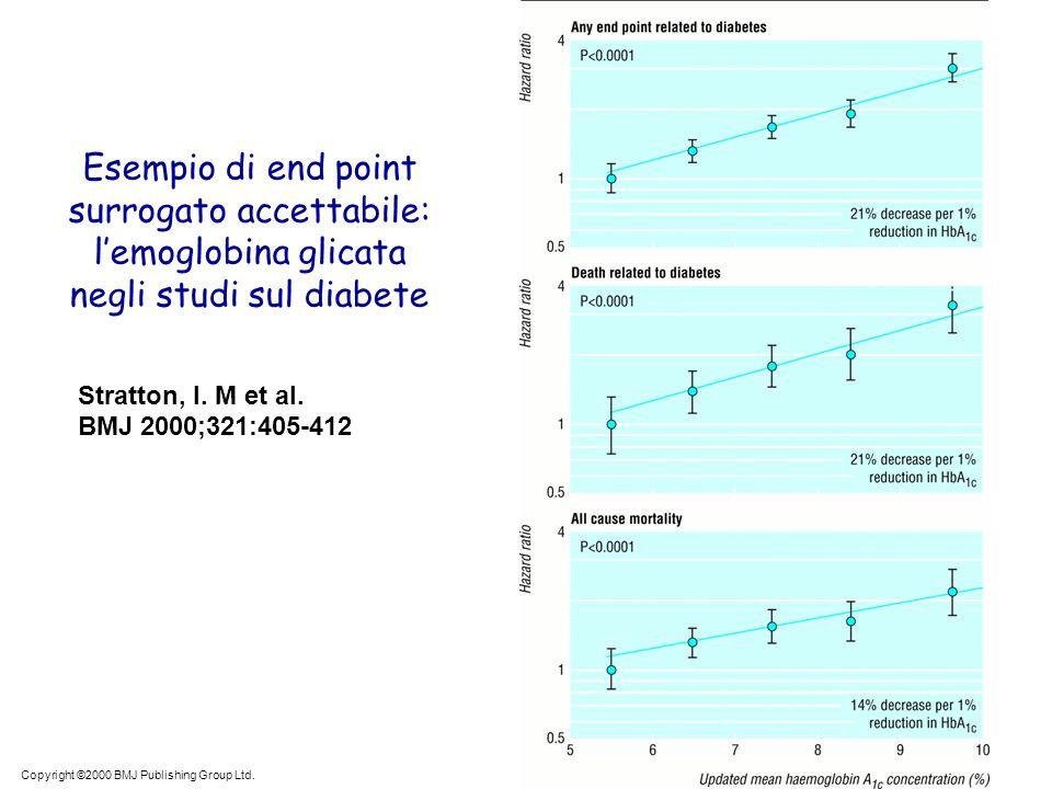 Esempio di end point surrogato accettabile: l'emoglobina glicata negli studi sul diabete