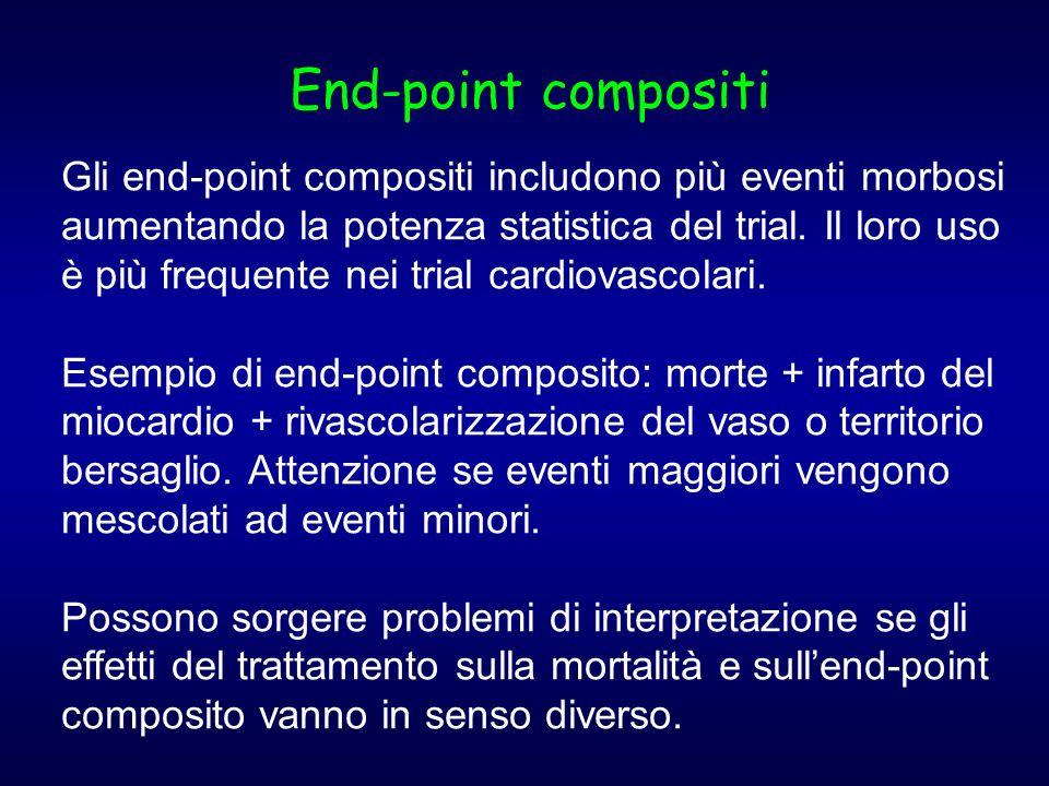 End-point compositi