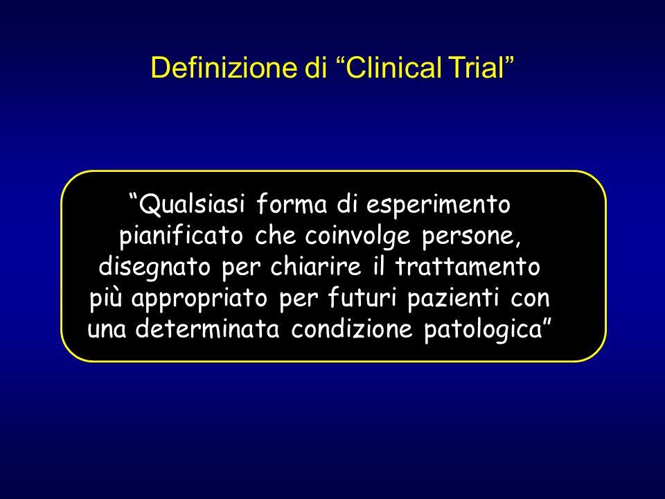 Definizione di Clinical Trial