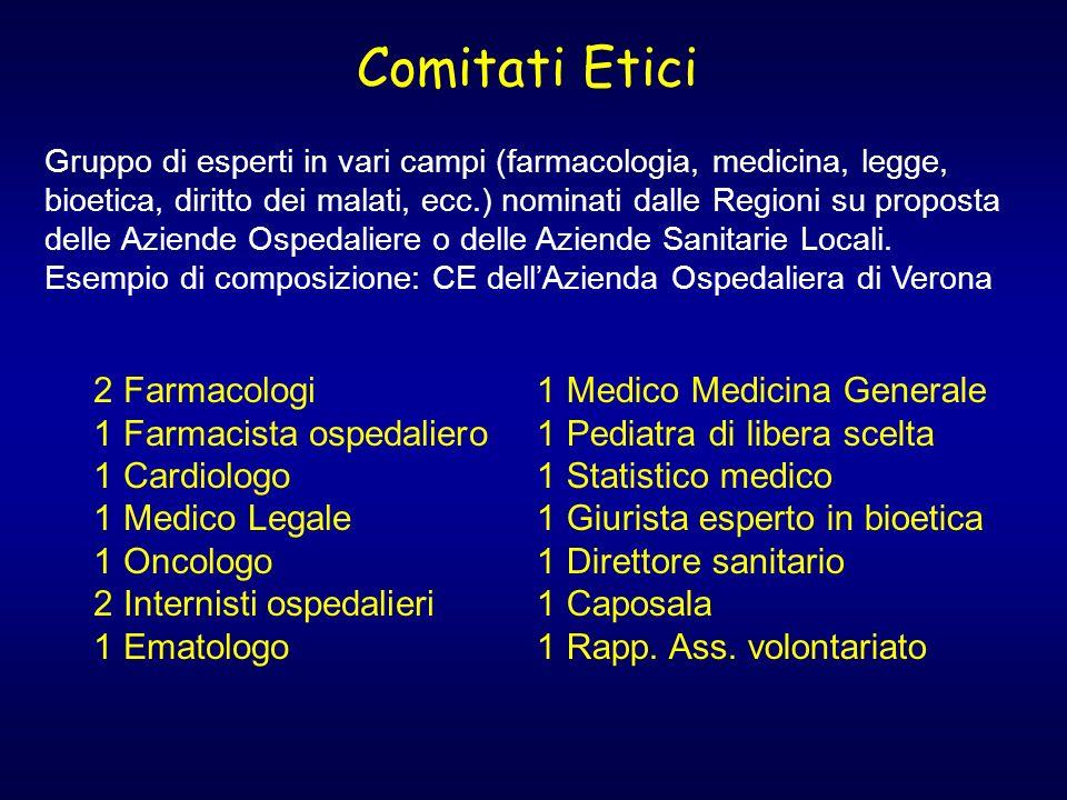 Comitati Etici 2 Farmacologi 1 Farmacista ospedaliero 1 Cardiologo