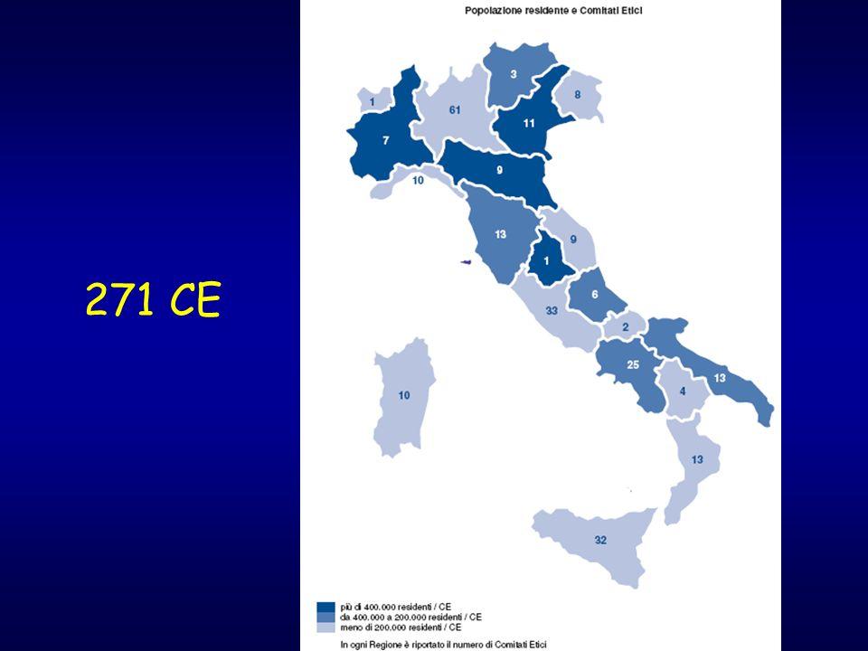 271 CE