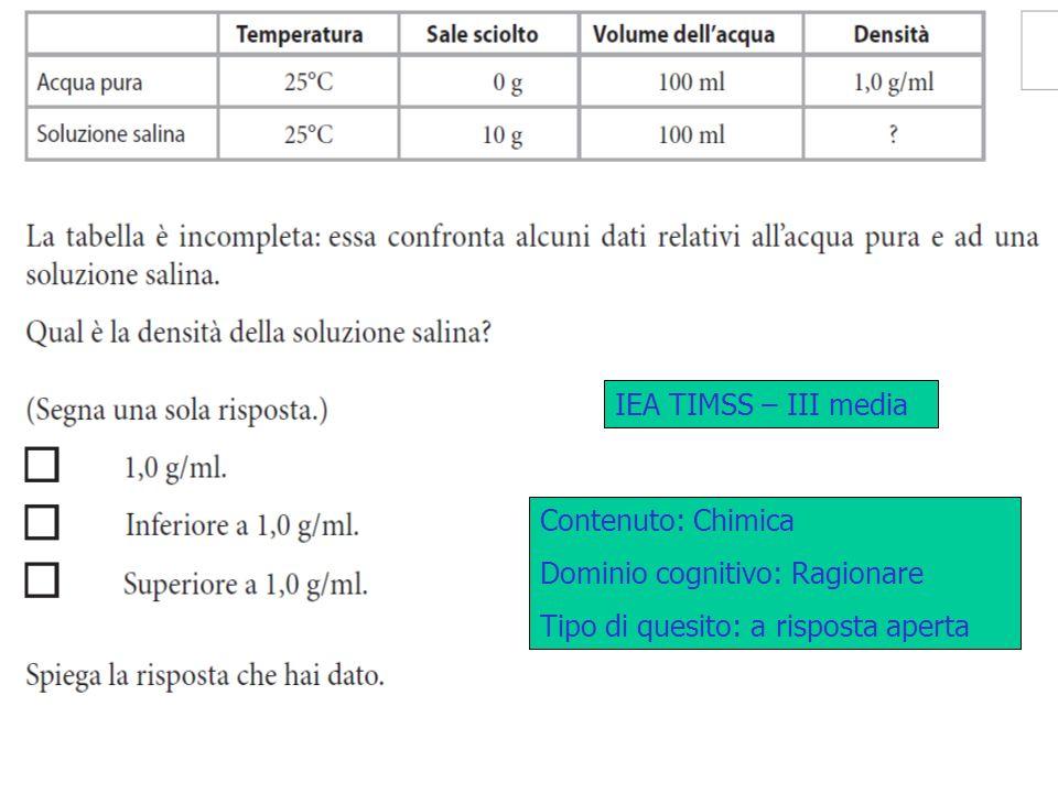 IEA TIMSS – III media Contenuto: Chimica. Dominio cognitivo: Ragionare.