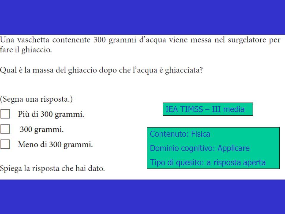IEA TIMSS – III media Contenuto: Fisica. Dominio cognitivo: Applicare.