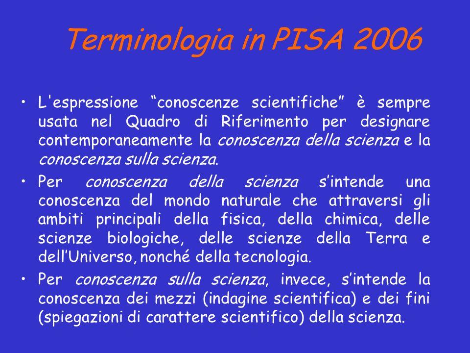 Terminologia in PISA 2006