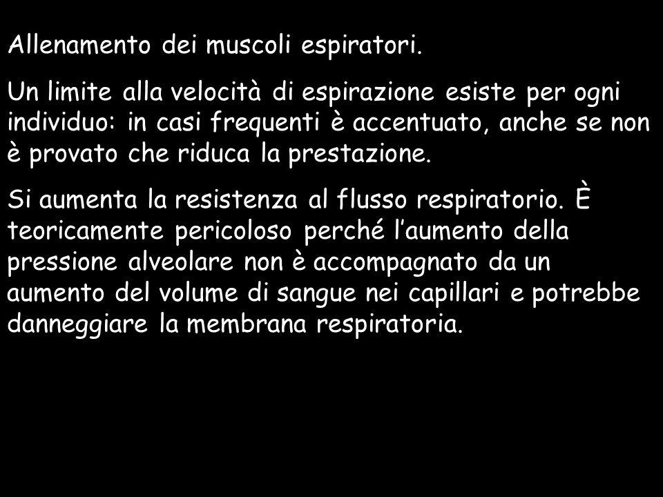 Allenamento dei muscoli espiratori.