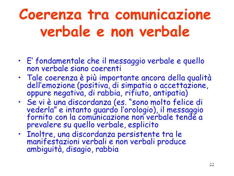 Coerenza tra comunicazione verbale e non verbale