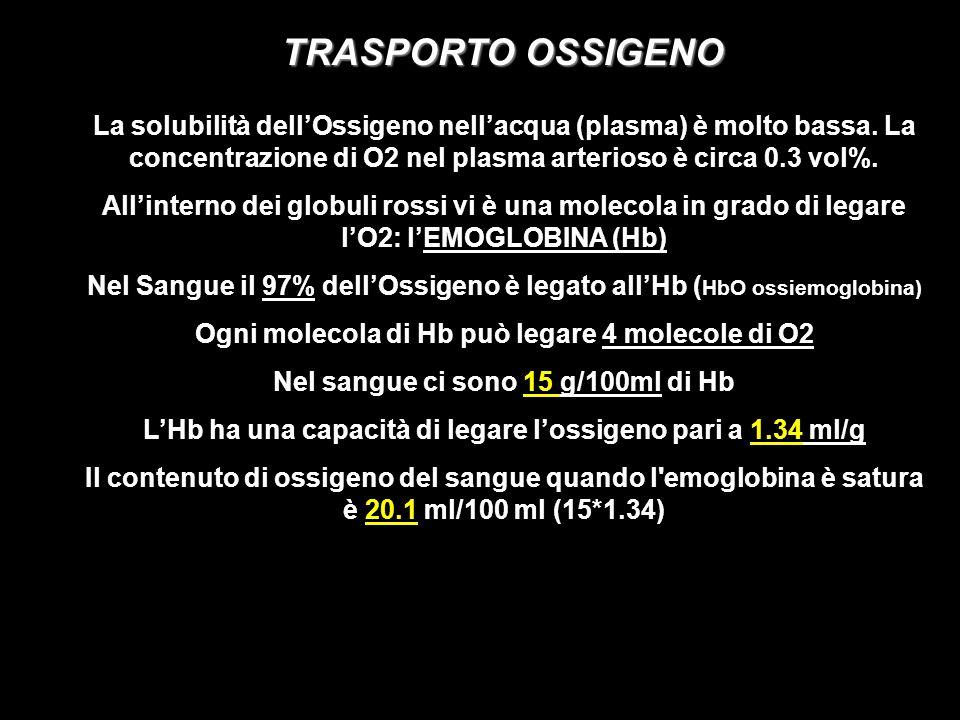 TRASPORTO OSSIGENO La solubilità dell'Ossigeno nell'acqua (plasma) è molto bassa. La concentrazione di O2 nel plasma arterioso è circa 0.3 vol%.