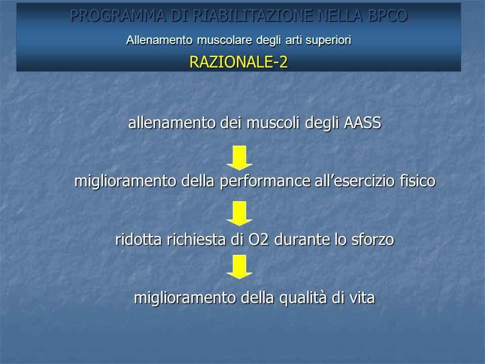 PROGRAMMA DI RIABILITAZIONE NELLA BPCO RAZIONALE-2