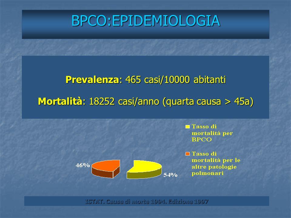 ISTAT. Cause di morte 1994. Edizione 1997