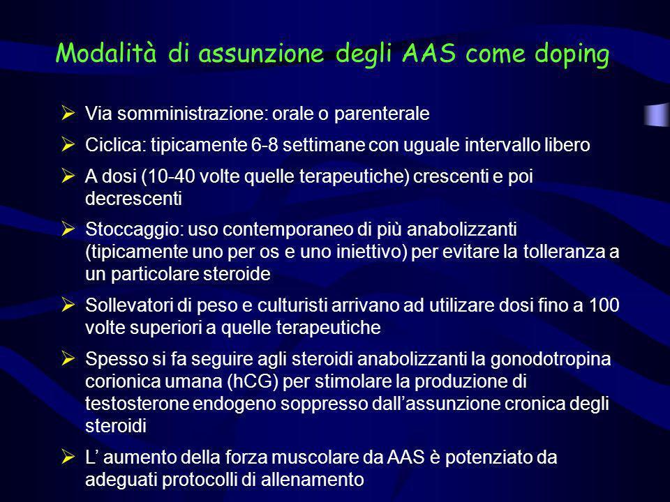 Modalità di assunzione degli AAS come doping