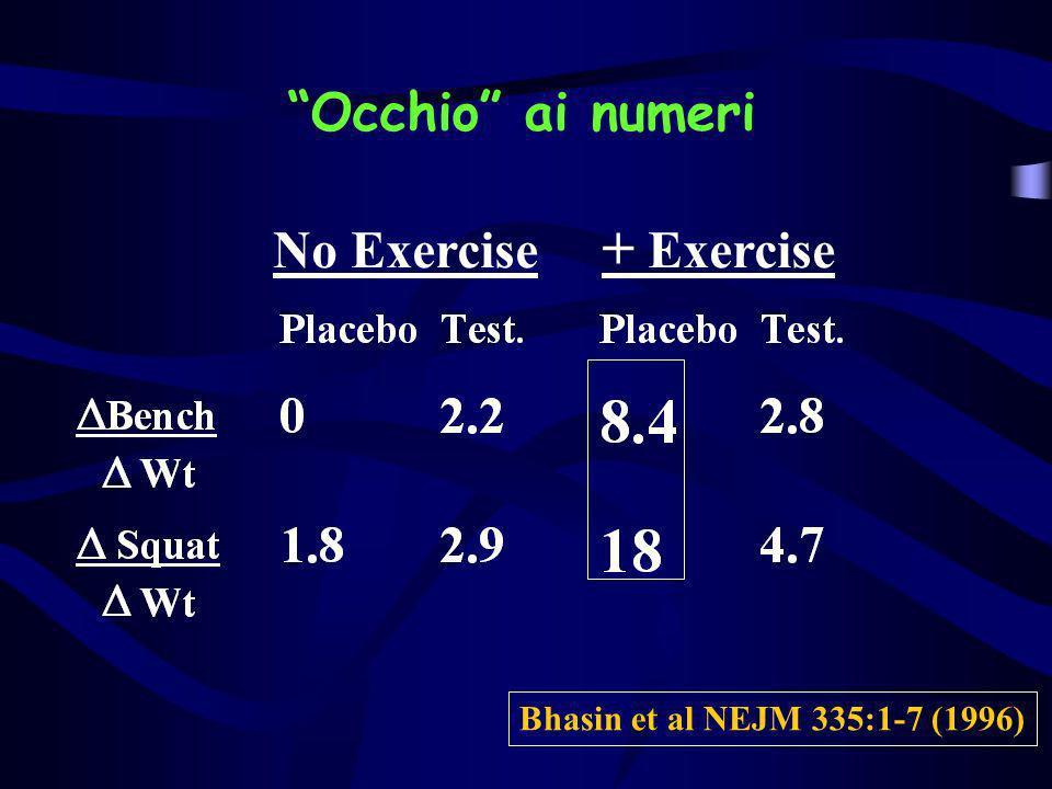 Occhio ai numeri No Exercise + Exercise