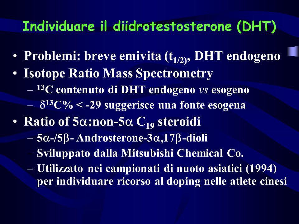Individuare il diidrotestosterone (DHT)