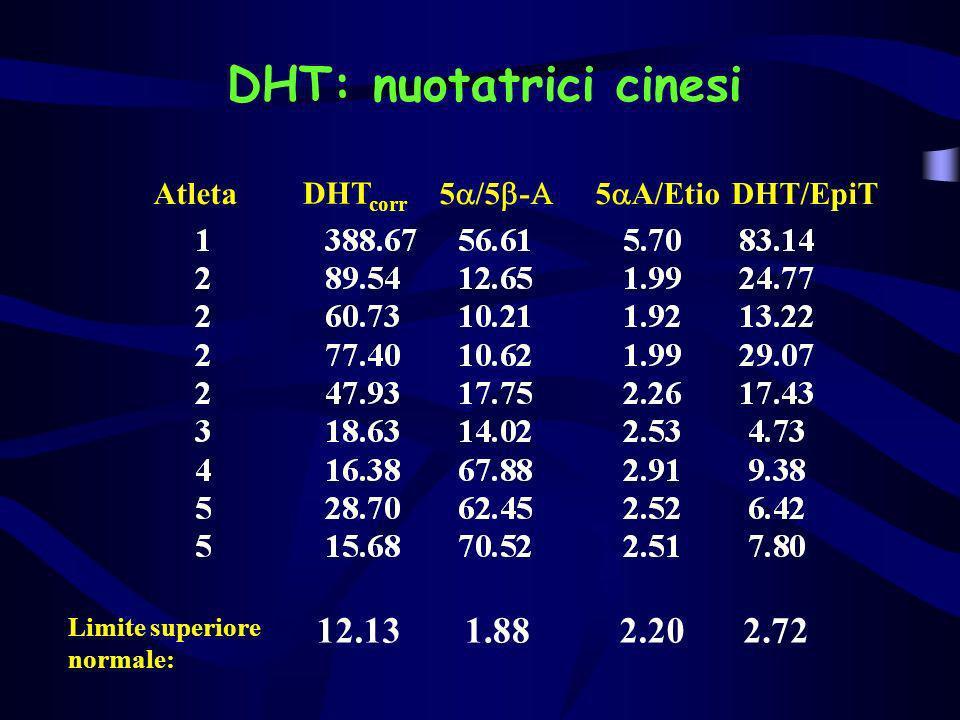 DHT: nuotatrici cinesi