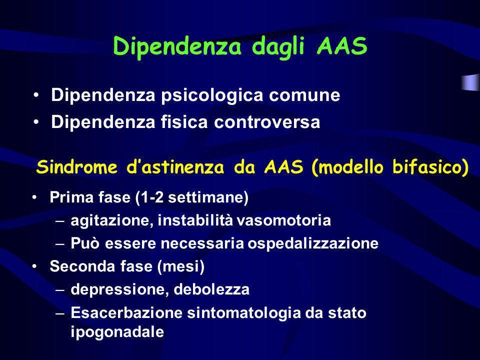 Sindrome d'astinenza da AAS (modello bifasico)