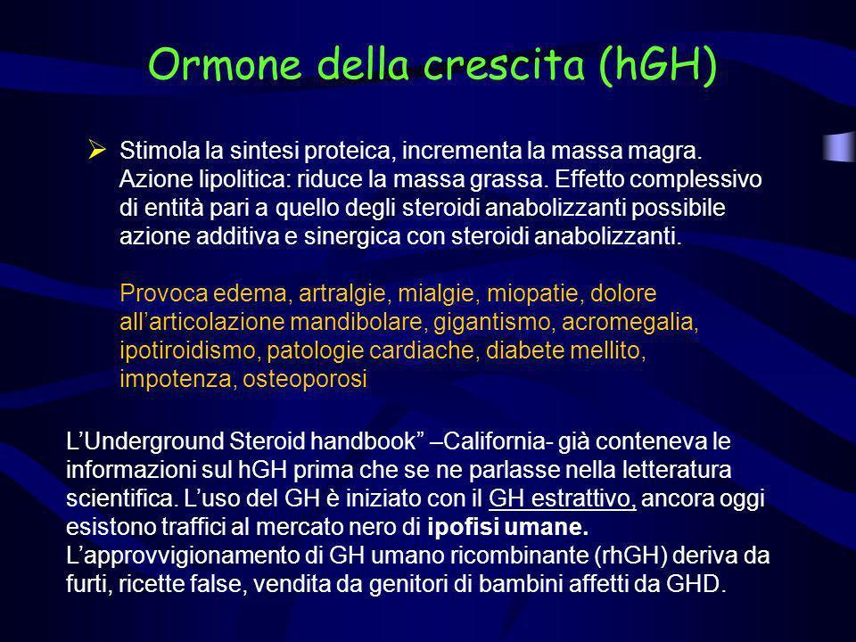 Ormone della crescita (hGH)