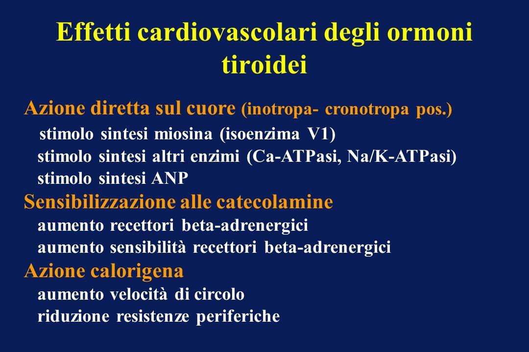 Effetti cardiovascolari degli ormoni tiroidei