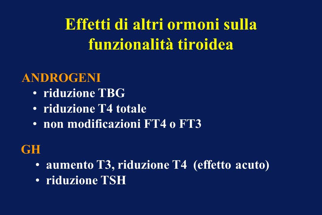 Effetti di altri ormoni sulla funzionalità tiroidea