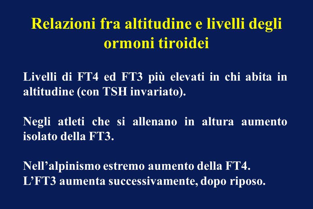 Relazioni fra altitudine e livelli degli ormoni tiroidei