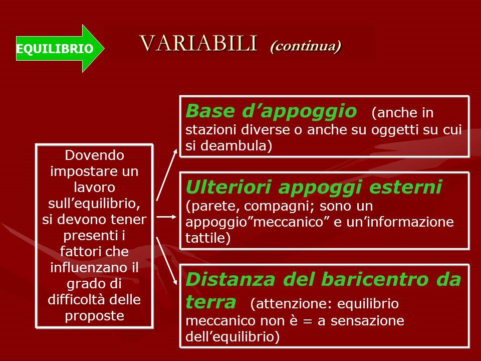 EQUILIBRIO VARIABILI (continua) Base d'appoggio (anche in stazioni diverse o anche su oggetti su cui si deambula)