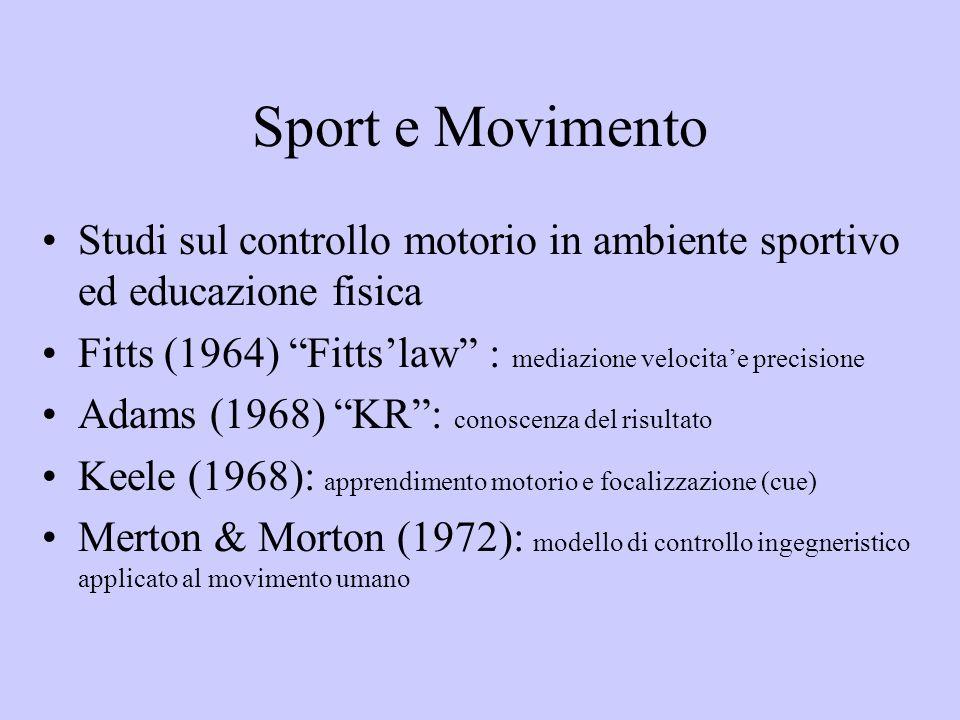 Sport e Movimento Studi sul controllo motorio in ambiente sportivo ed educazione fisica. Fitts (1964) Fitts'law : mediazione velocita'e precisione.