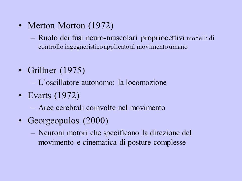 Merton Morton (1972) Grillner (1975) Evarts (1972) Georgeopulos (2000)