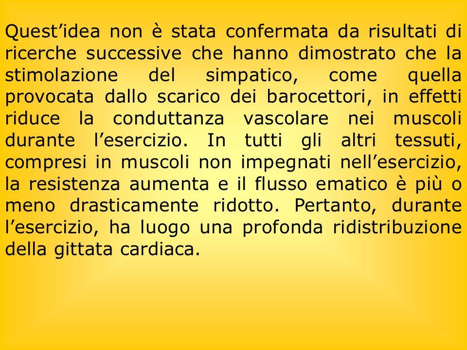 Quest'idea non è stata confermata da risultati di ricerche successive che hanno dimostrato che la stimolazione del simpatico, come quella provocata dallo scarico dei barocettori, in effetti riduce la conduttanza vascolare nei muscoli durante l'esercizio.