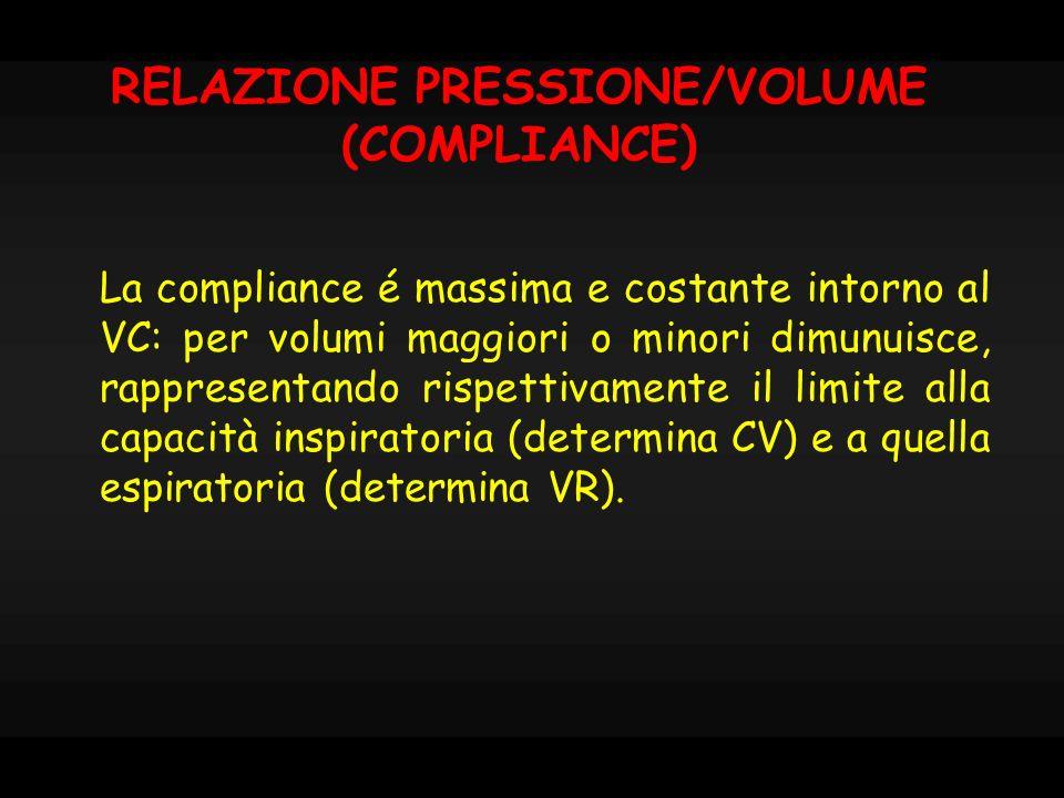 RELAZIONE PRESSIONE/VOLUME (COMPLIANCE)