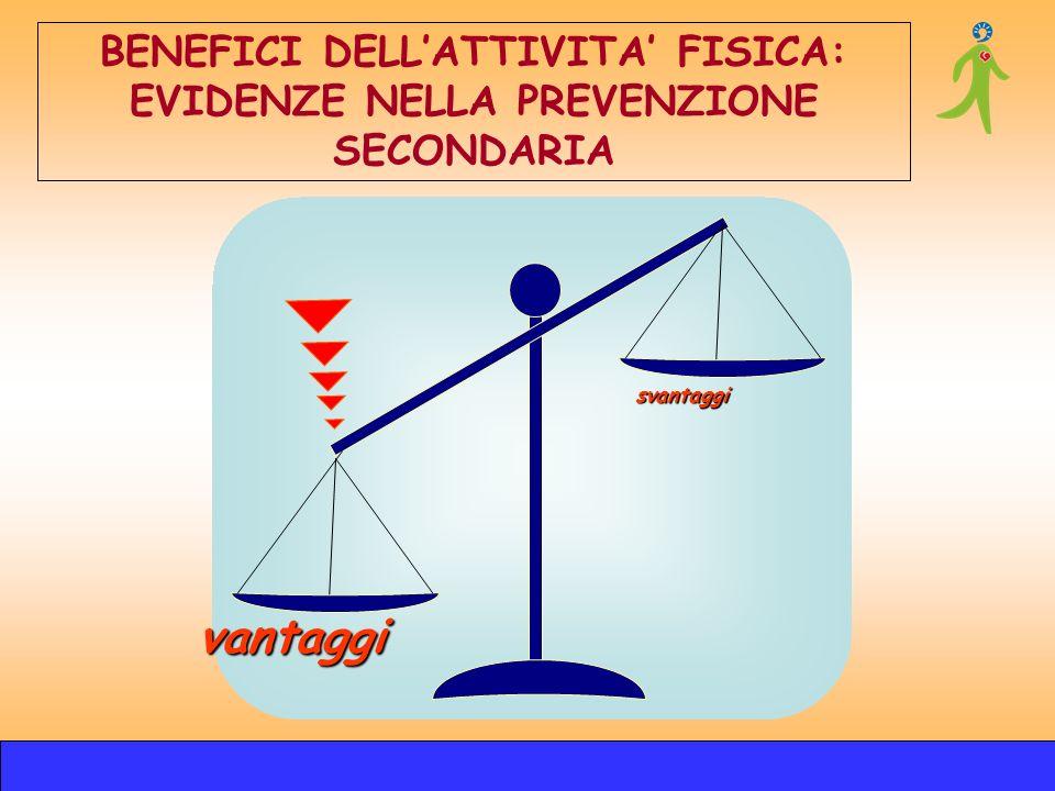 BENEFICI DELL'ATTIVITA' FISICA: EVIDENZE NELLA PREVENZIONE SECONDARIA