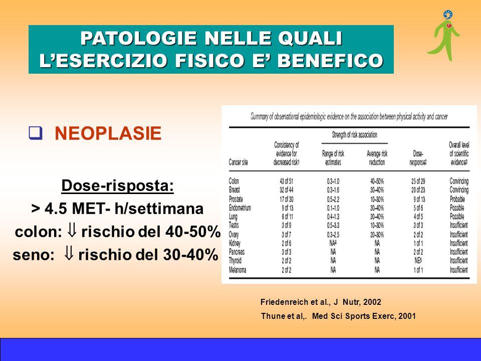 PATOLOGIE NELLE QUALI L'ESERCIZIO FISICO E' BENEFICO