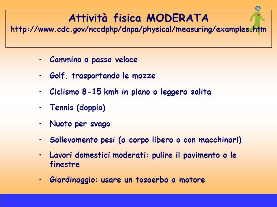Attività fisica MODERATA http://www. cdc