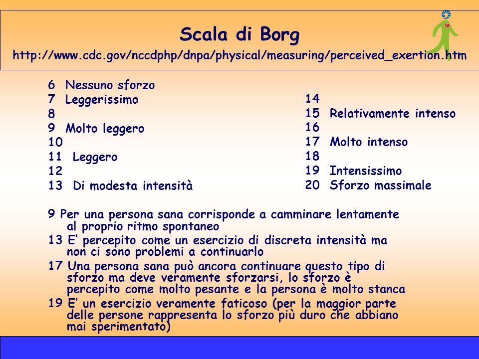 Scala di Borg http://www. cdc