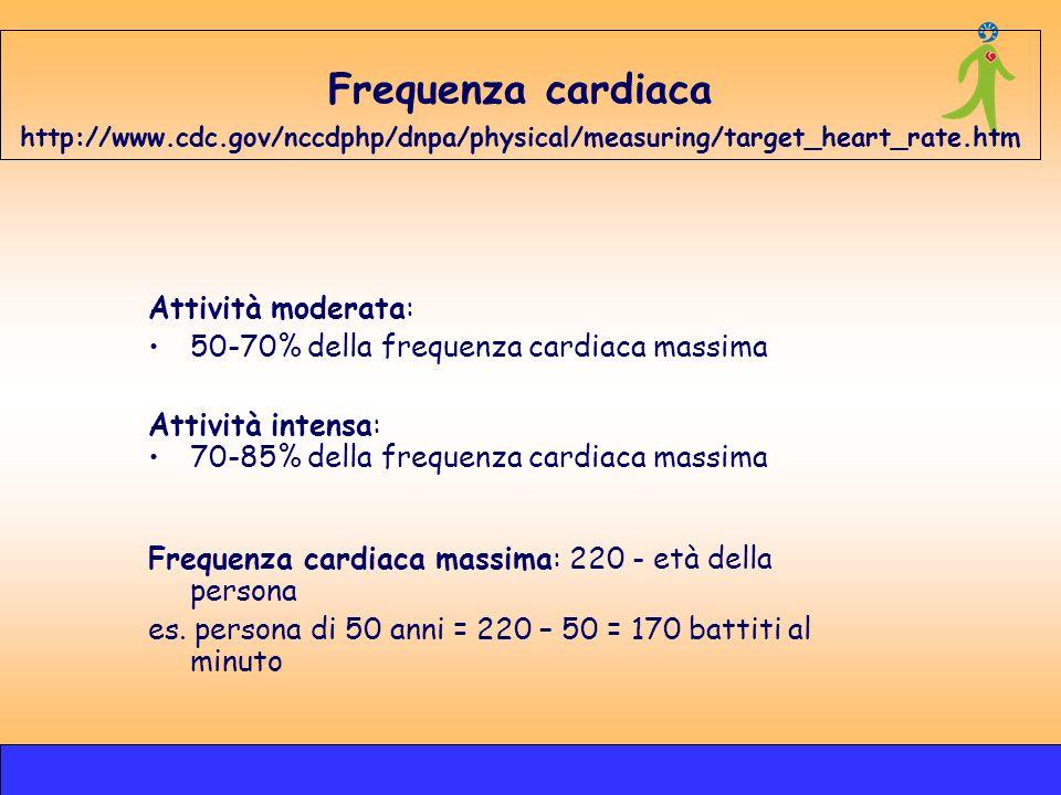 Frequenza cardiaca http://www. cdc