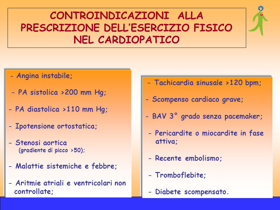 CONTROINDICAZIONI ALLA PRESCRIZIONE DELL'ESERCIZIO FISICO NEL CARDIOPATICO