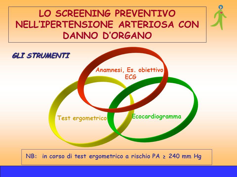 LO SCREENING PREVENTIVO NELL'IPERTENSIONE ARTERIOSA CON DANNO D'ORGANO