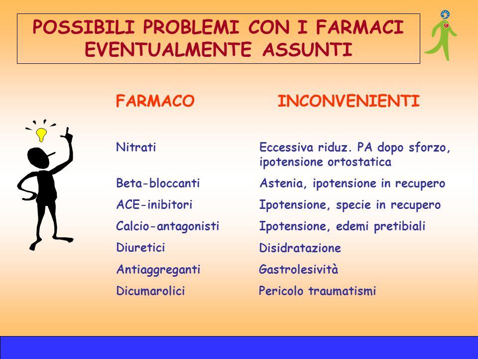 POSSIBILI PROBLEMI CON I FARMACI EVENTUALMENTE ASSUNTI