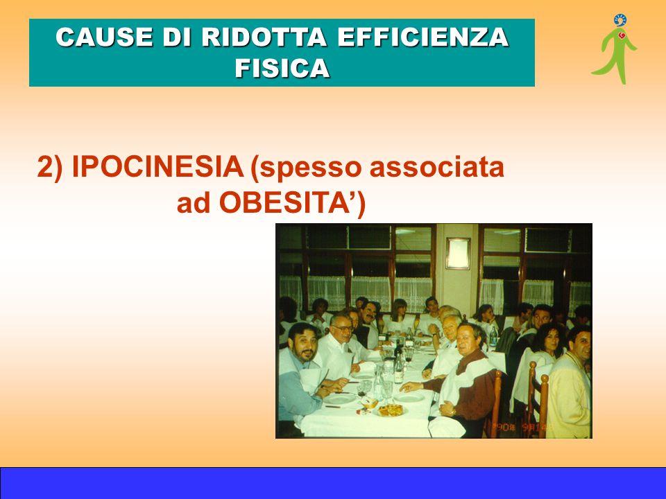 2) IPOCINESIA (spesso associata ad OBESITA')