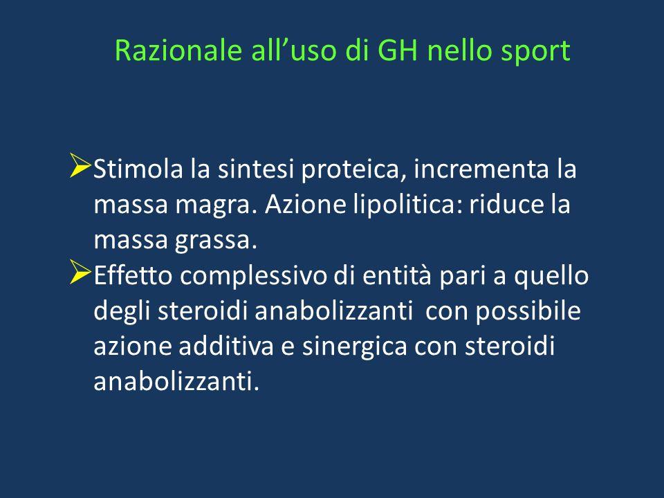 Razionale all'uso di GH nello sport