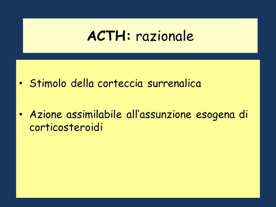 ACTH: razionale Stimolo della corteccia surrenalica