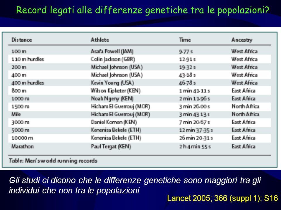 Record legati alle differenze genetiche tra le popolazioni