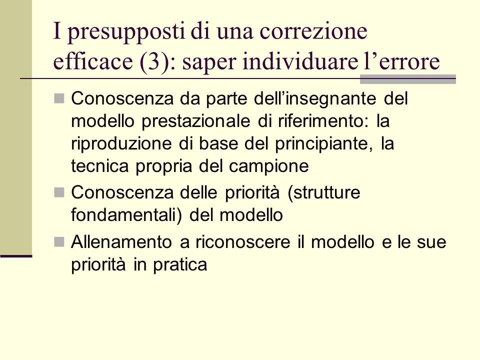 I presupposti di una correzione efficace (3): saper individuare l'errore