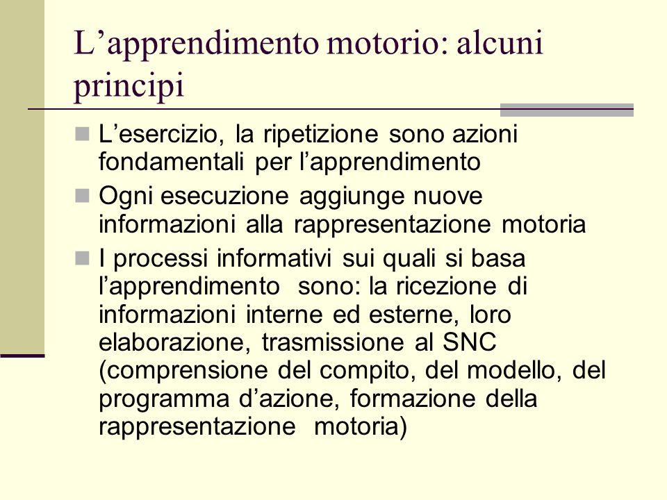 L'apprendimento motorio: alcuni principi