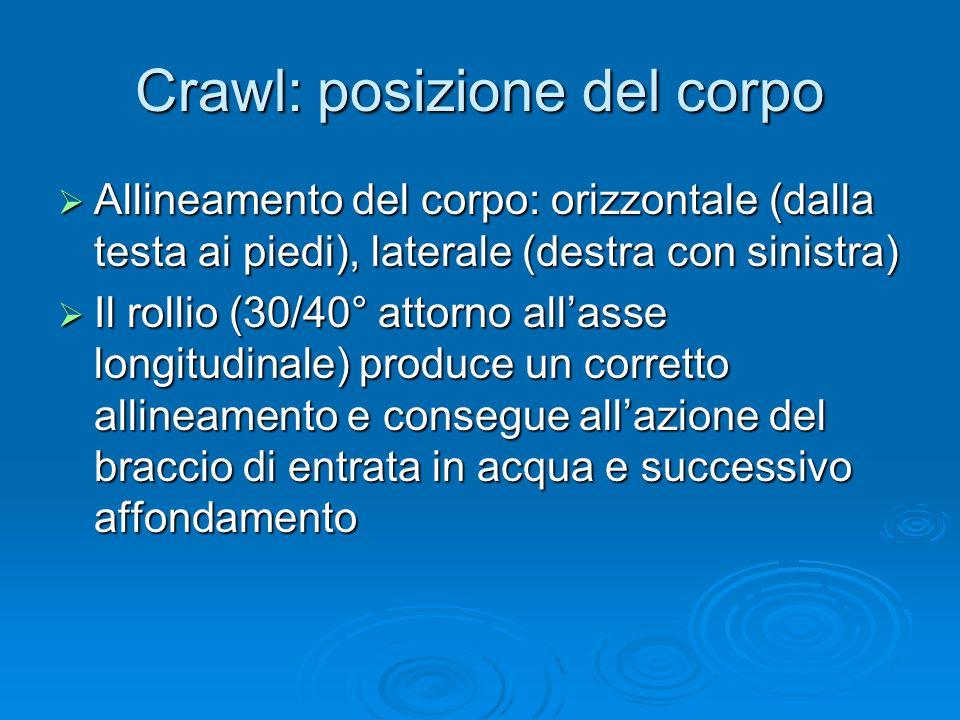 Crawl: posizione del corpo