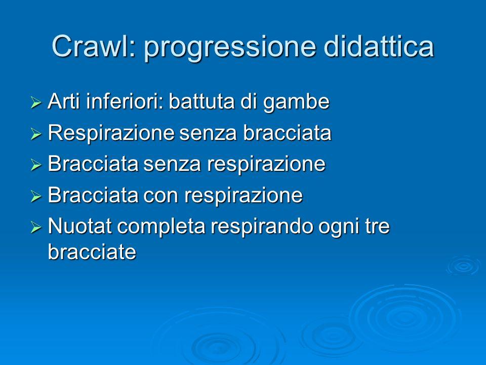 Crawl: progressione didattica