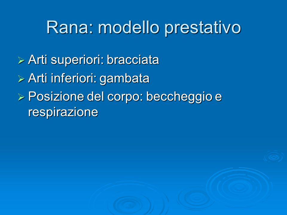 Rana: modello prestativo