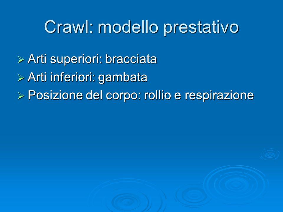 Crawl: modello prestativo