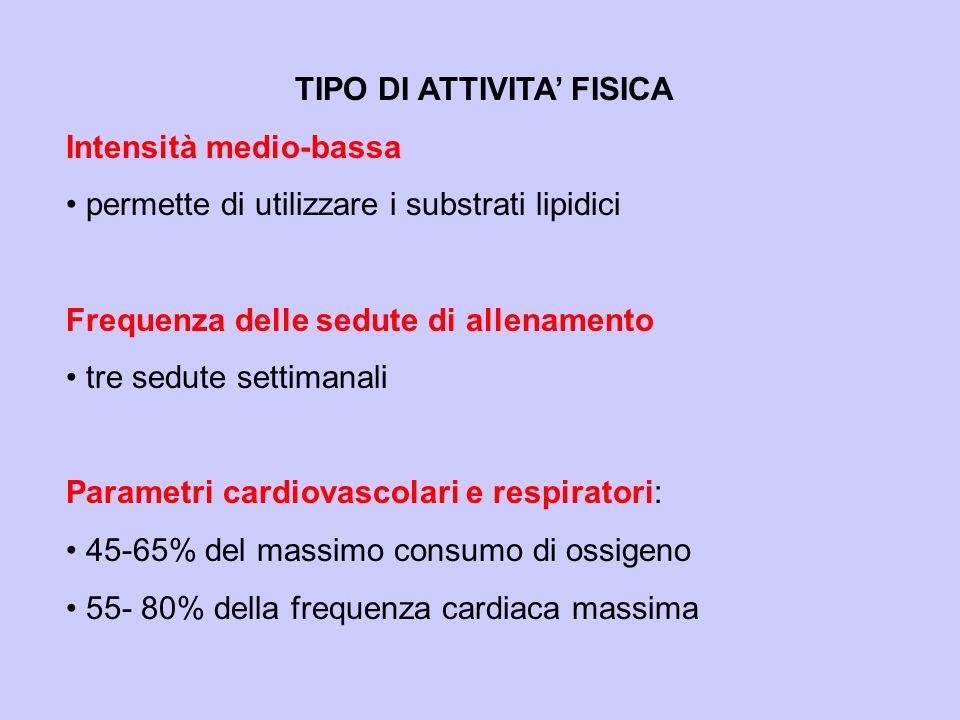 TIPO DI ATTIVITA' FISICA