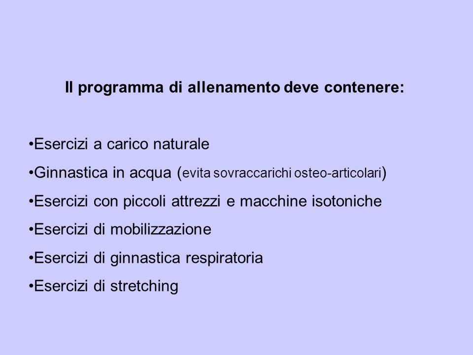Il programma di allenamento deve contenere: