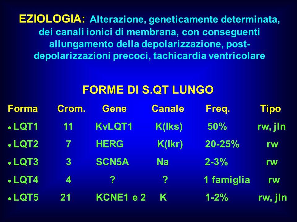 EZIOLOGIA: Alterazione, geneticamente determinata, dei canali ionici di membrana, con conseguenti allungamento della depolarizzazione, post-depolarizzazioni precoci, tachicardia ventricolare