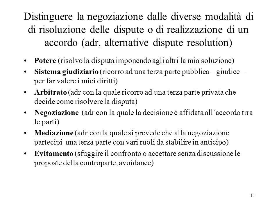 Distinguere la negoziazione dalle diverse modalità di di risoluzione delle dispute o di realizzazione di un accordo (adr, alternative dispute resolution)