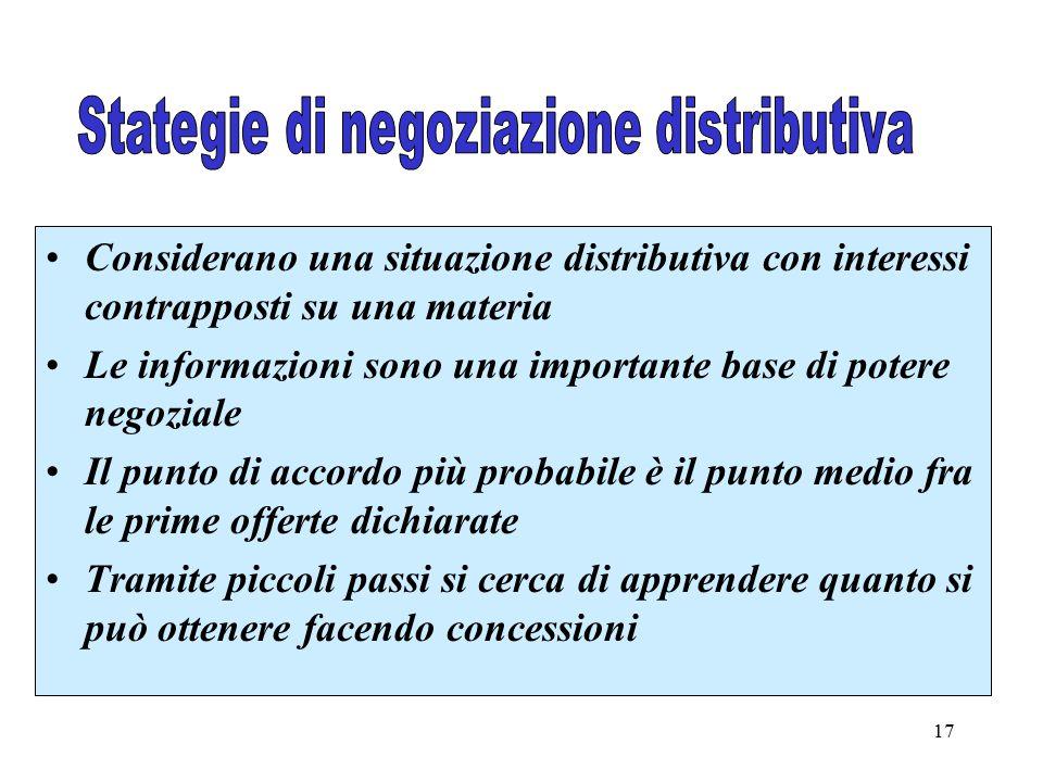 Stategie di negoziazione distributiva
